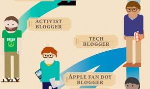 The Evolution of The Blogger _ Flowtown (@flowtown)